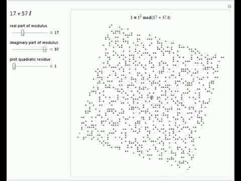 Complex Quadratic Residues