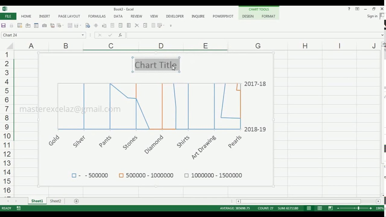 How to Create Wireframe Contour Chart in MS Excel 2013