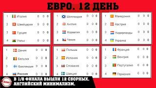 Чемпионата Европы по футболу EURO 2020 12 день В 1 8 12 команд Таблицы Результаты Расписание