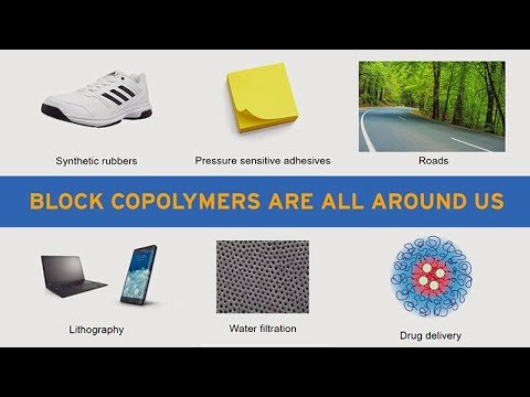 Plastic Confections: Block Copolymers