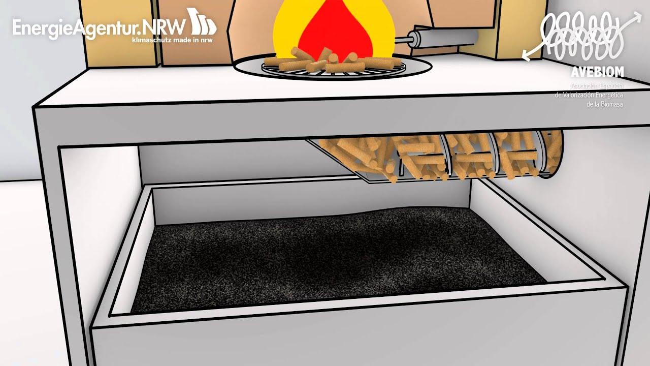 Calefacci n dom stica con pellets doovi - Calefaccion por pellets ...