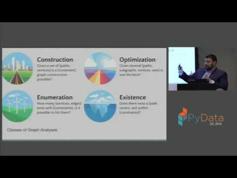 Benjamin Bengfort | Dynamics in Graph Analysis Adding Time as a Structure for Visual and Statistical
