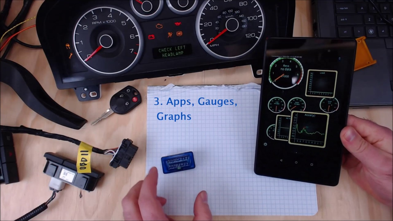 Macchina: The Ultimate Tool for Taking Control of Your Car! by