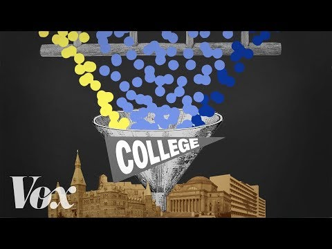 The colleges where the American dream is still alive
