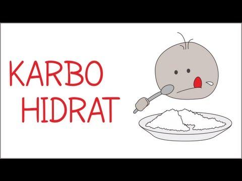 Struktur dan Fungsi Karbohidrat | Biomolekul #2