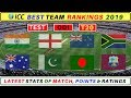 RootBux.com - ICC Rankings 2019 Latest - ICC Top 10 Teams (TEST | ODI | T20 ) Rankings 2019 All Formats