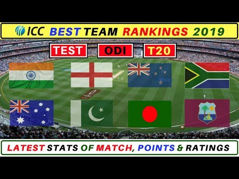 Icc rankings t20 all rounder