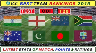 ICC Rankings 2019 Latest - ICC Top 10 Teams (TEST | ODI | T20 ) Rankings 2019 All Formats