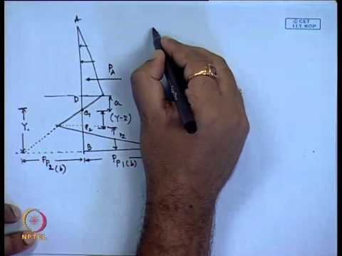 Mod-01 Lec-25 Design of Sheet Piles