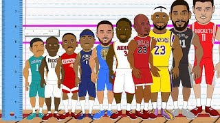 The best NBA player at every height! (NBA Height Comparison Animation)