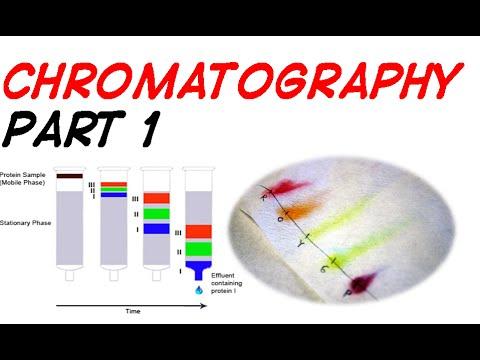 CHROMATOGRAPHY PART 1