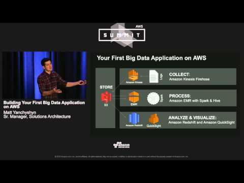 AWS Summit Series 2016 | Chicago - Building Your First Big Data Application on AWS