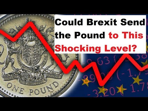 British Pound Worst Case Scenario