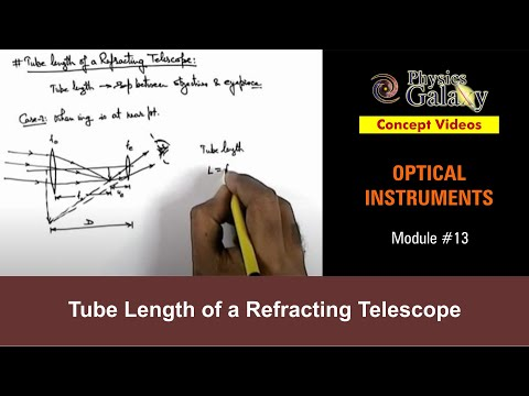 13. Physics | Optical  Instruments | Tube Length of a Refracting Telescope Reflecting Telescope