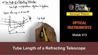 Tube Length of a Refracting Telescope Reflecting Telescope (OI06XA)