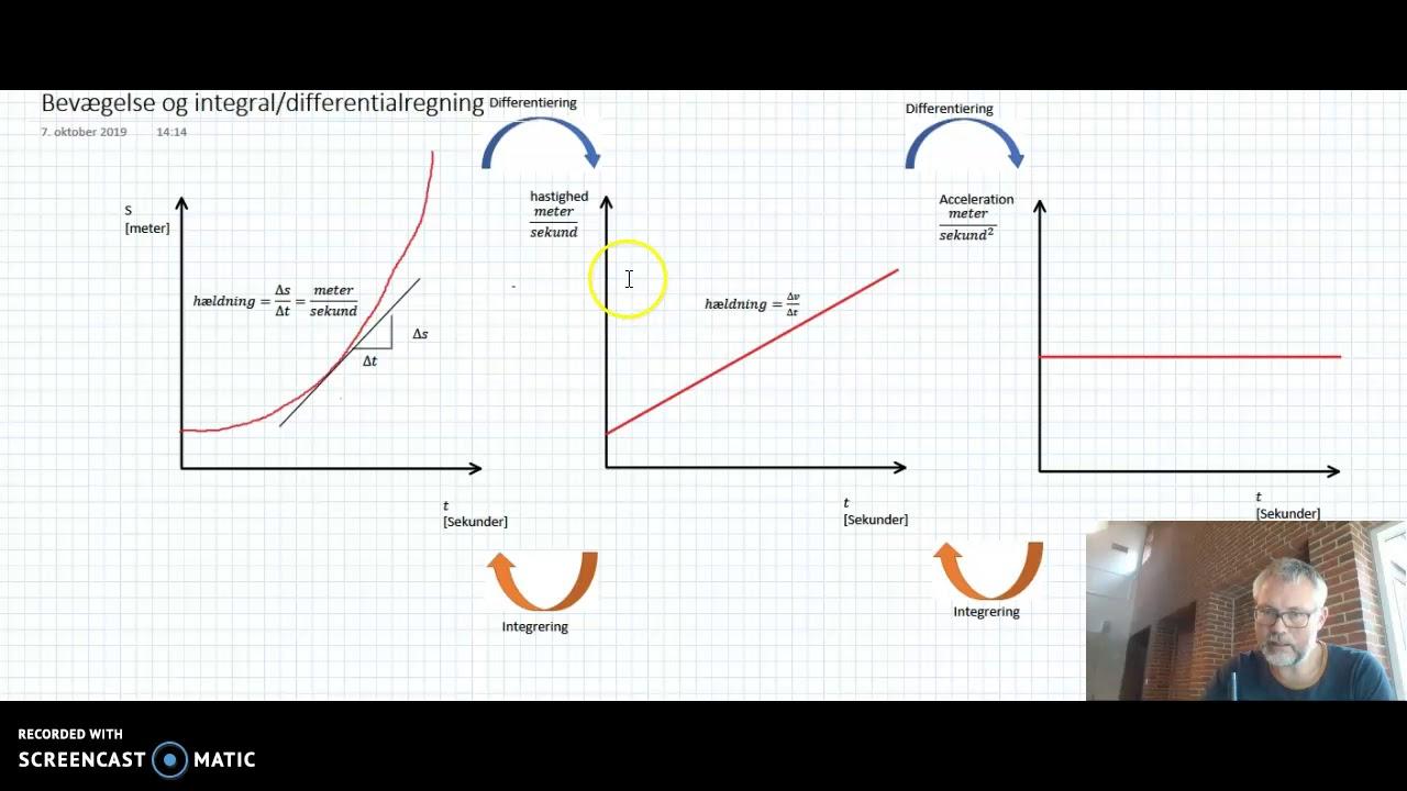 Bevægelse og differential/integralregning
