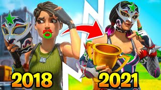 Evolution of Mongraal...🚀 (2018-2021)