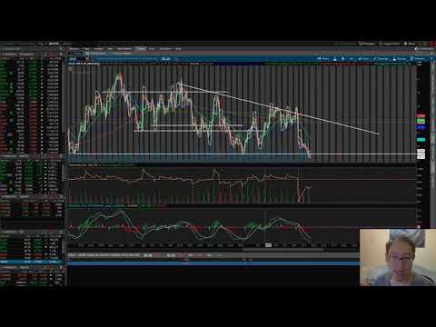 Stock Talk with Kevin 5/14/18