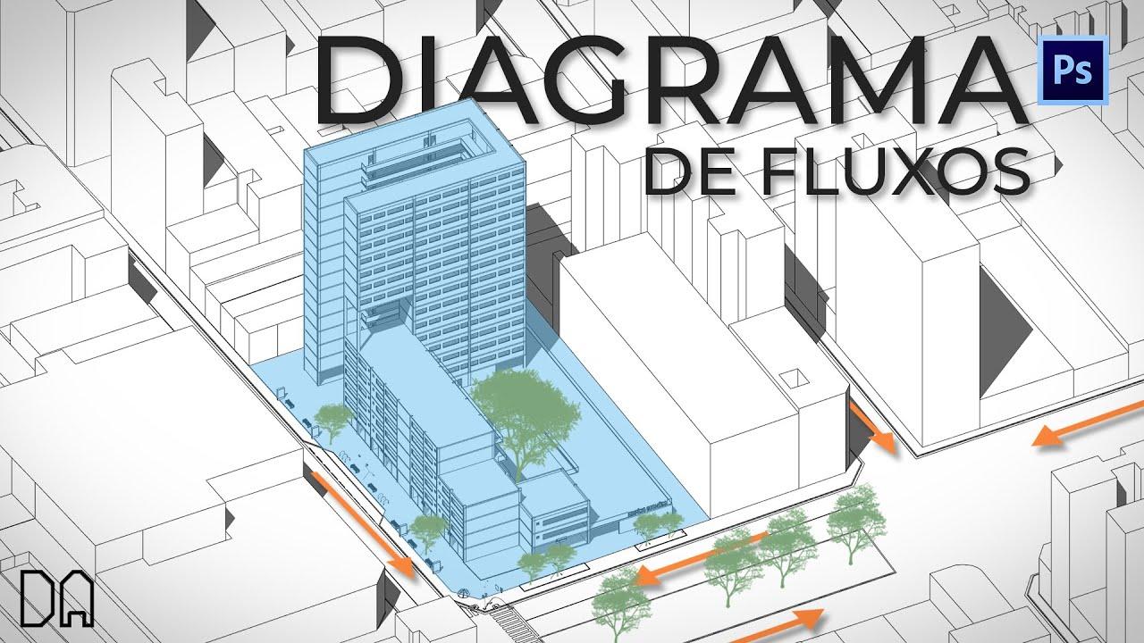 Diagrama Arquitetura - Fluxos