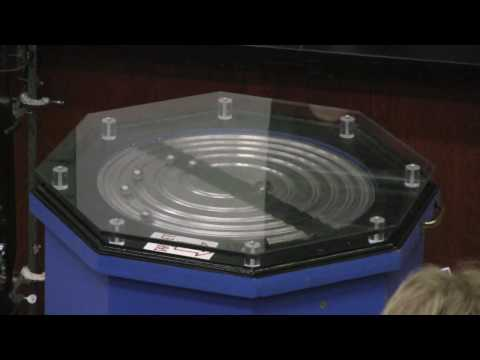 Accelerators: Cyclotron Model