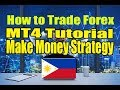 Metatrader 4 and Indicators + Pro Trading Strategy (How to trade Forex Tagalog Tutorial PART 2)