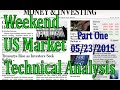 [ Part One ] Weekend US Market Analysis 05/23-24/2015