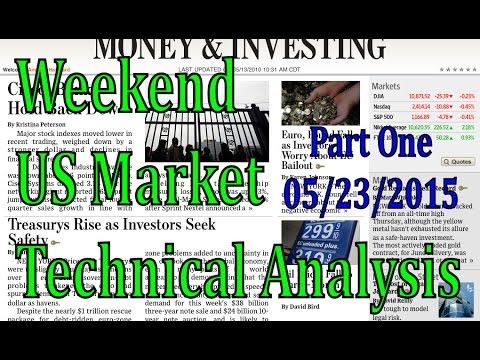 [ Part One ] Weekend US Market Analysis 05/23-24/2015