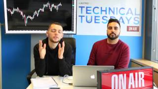TechnicalTuesday Vol: 45 - Forex Key Levels