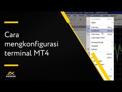 cara-mengkonfigurasi-terminal-mt4-|-exness