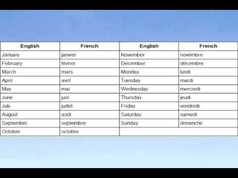 learn french months and days words youtube. Black Bedroom Furniture Sets. Home Design Ideas