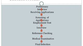Meaning of recruitment,sources internal and external