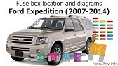 Fuse box location and diagrams: Ford Expedition (2003-2006 ...  Ford Expedition Xlt Fuse Box Location on 2003 ford taurus se fuse box, 2003 ford expedition fuse manual, 2003 ford focus zx3 fuse box, 2003 ford contour fuse box, 2003 ford fuse panel diagram, 2003 ford excursion fuse box, 2003 ford mustang gt fuse box, 2003 ford econoline fuse box, 2003 ford freestar fuse box, 2003 ford explorer sport fuse box,