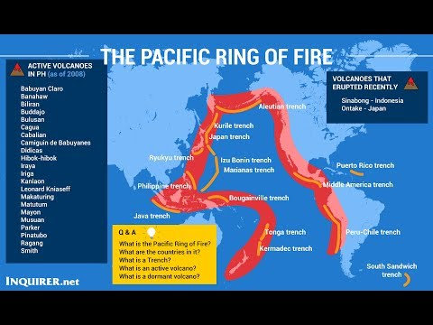 Catastrophic Earthquake fears mount as earthquake cluster strikes Pacific Ring of Fire