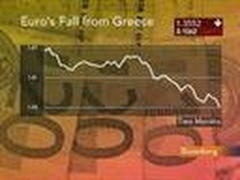 German GDP, China Rates, Greek Debt Pressure Euro: Video