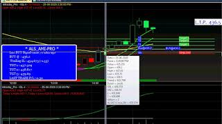 Best NSE Stock Market Live Buy Sell Signal Trading Software For Amibroker with Technical Charts