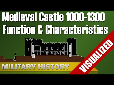 [Medieval] Castles - Functions & Characteristics (1000-1300)