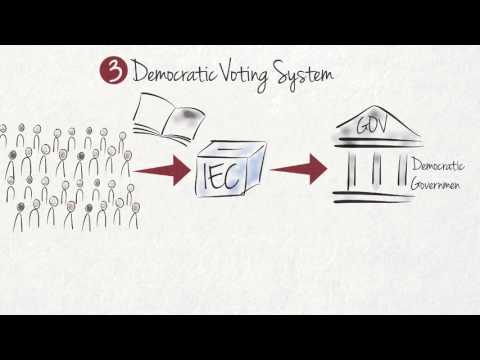 What are the key features of a democracy?