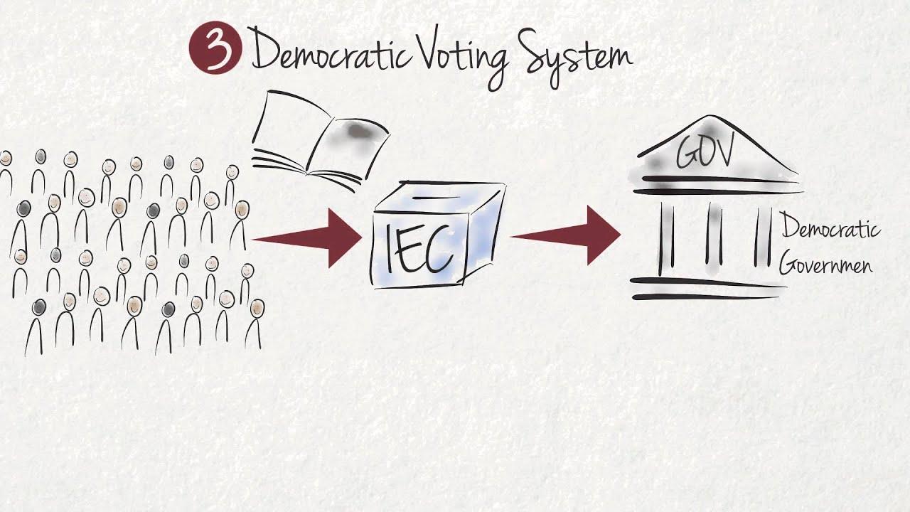 characteristic feature of democratic socialism