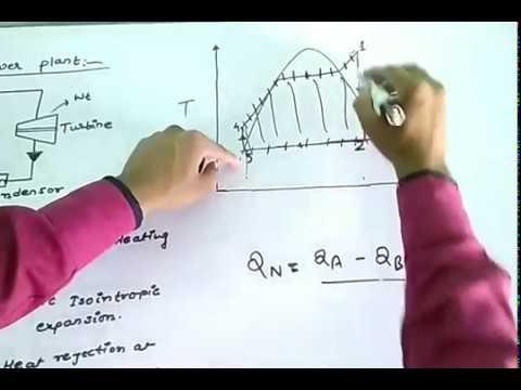 Rankine cycle and its efficiency in hindi(Vapour Power Cycle - 2)