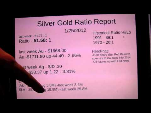 Silver and Gold Bullion Ratio Report -  PM volume spikes on FED news