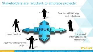 On-Demand Webinar: Mastering Indirect Spend: 5 Keys to Success
