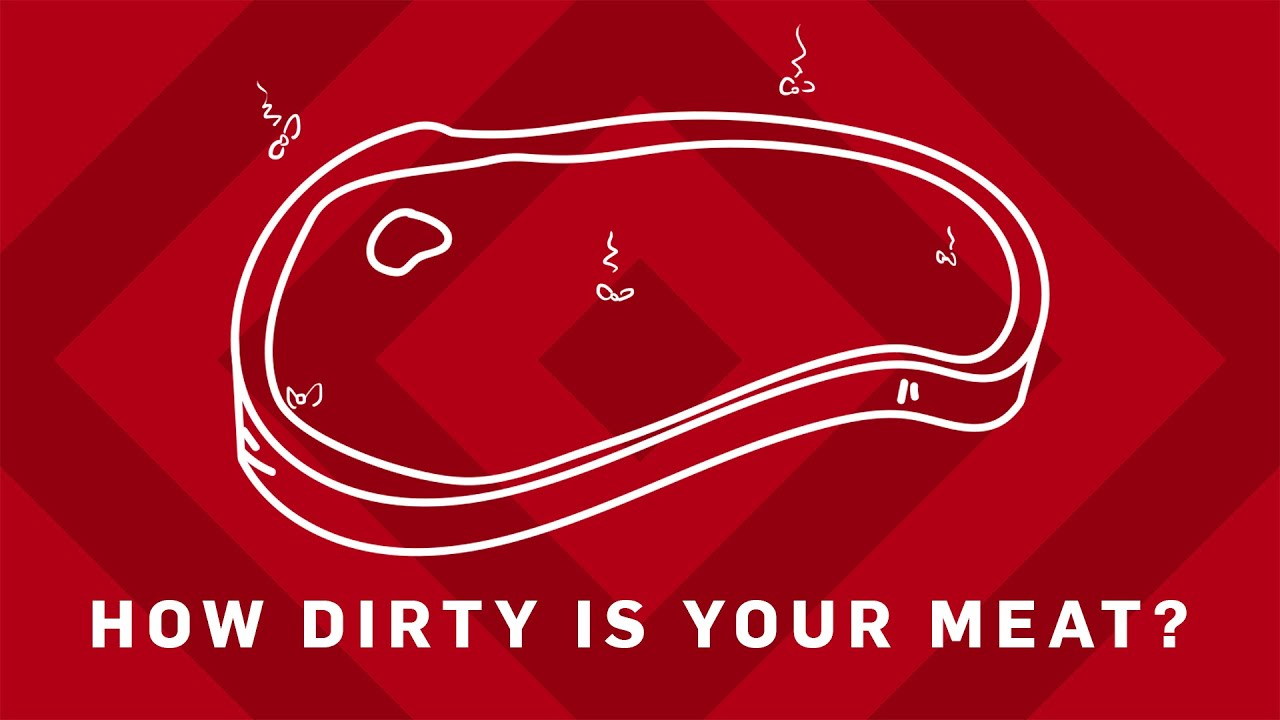 How Dirty Is Your Meat