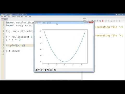 Python - быстрое построение графиков с помощью MatPlotLib (Часть 1)