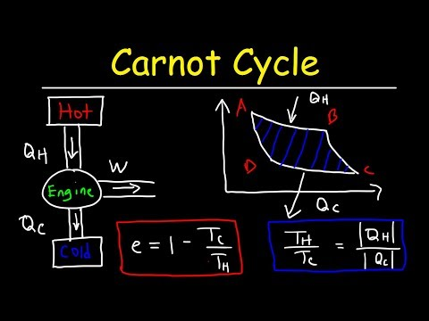 Carnot Cycle & Heat Engines, Maximum Efficiency, & Energy Flow Diagrams   Thermodynamics & Physics
