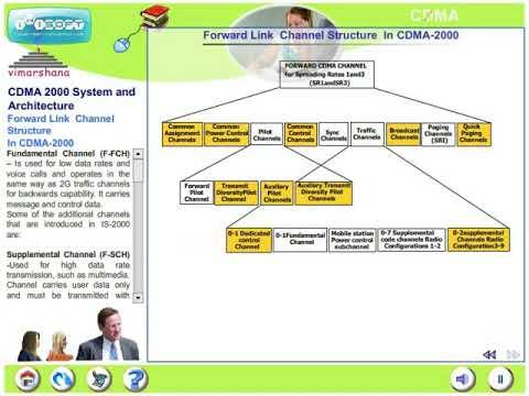 W 2.7  CDMA 2000 --  Forward Channels Structure (3G CDMA)