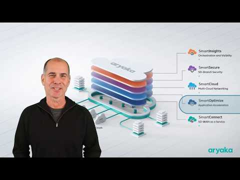 SmartOptimize | Network and Application Acceleration as-a-service | Aryaka