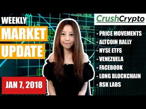 Weekly Update: Altcoin Rally / NYSE ETFs / Venezuela / Facebook / RSK Labs