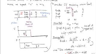 Derive equation for sonic speed and discuss mach number