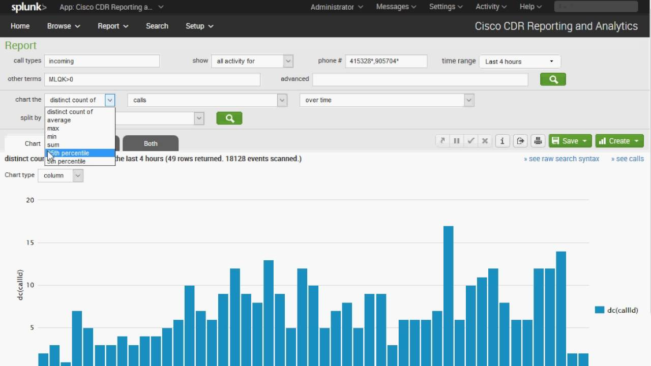 Cisco CDR Reporting and Analytics | Splunkbase