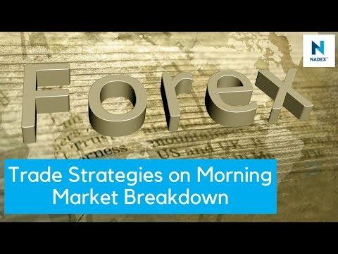 Trade Strategies on Morning Market Breakdown